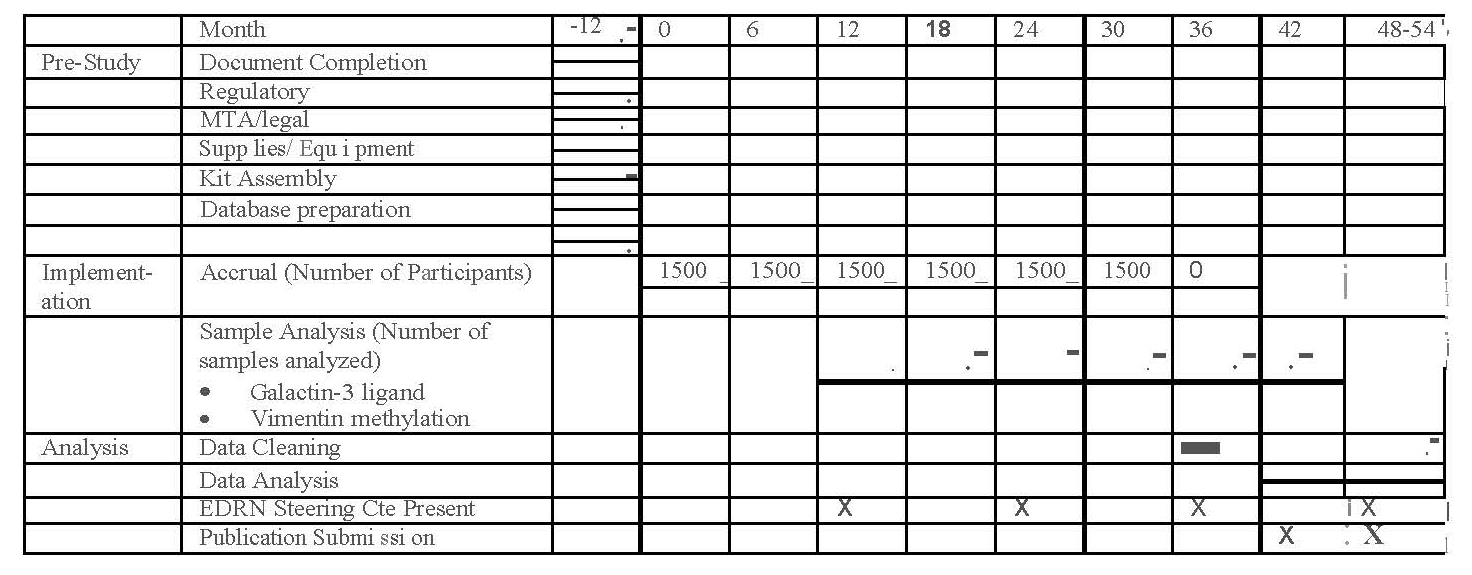 9.2 table.jpg